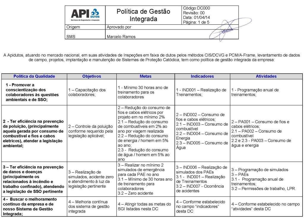 POLITICA DE GESTÃO INTEGRADA